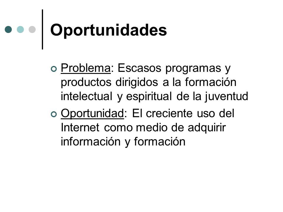 Oportunidades Problema: Escasos programas y productos dirigidos a la formación intelectual y espiritual de la juventud.