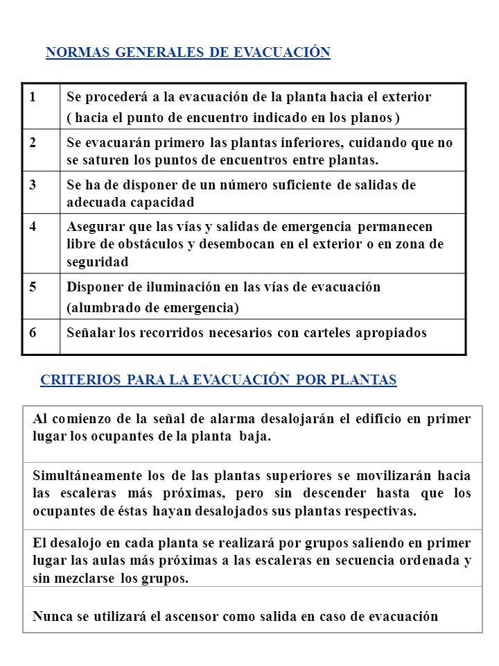 NORMAS GENERALES DE EVACUACIÓN 1