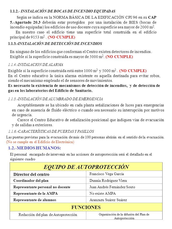 EQUIPO DE AUTOPROTECCIÓN