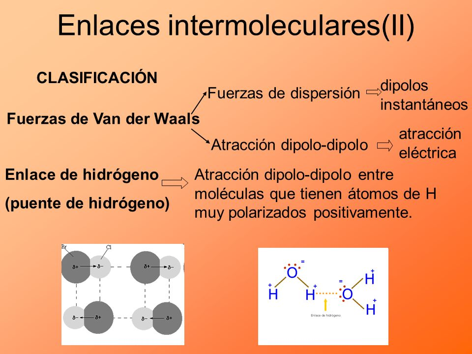 Enlaces intermoleculares(II)