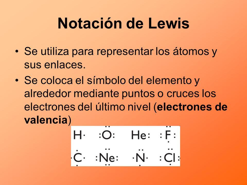 Notación de LewisSe utiliza para representar los átomos y sus enlaces.