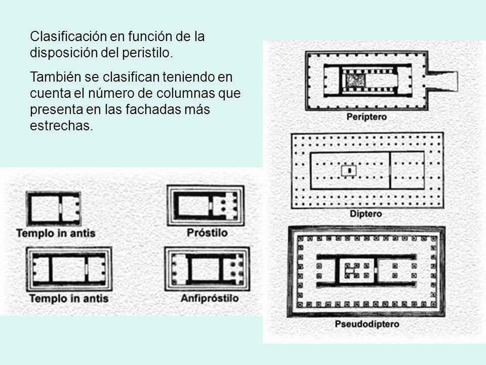 Clasificación en función de la disposición del peristilo.
