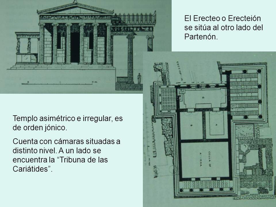 El Erecteo o Erecteión se sitúa al otro lado del Partenón.