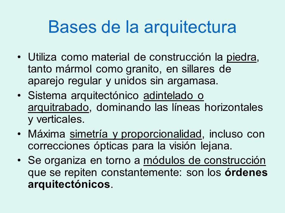 Bases de la arquitectura