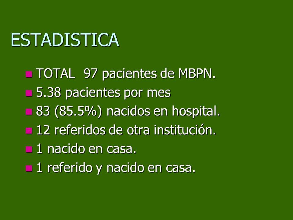 ESTADISTICA TOTAL 97 pacientes de MBPN. 5.38 pacientes por mes