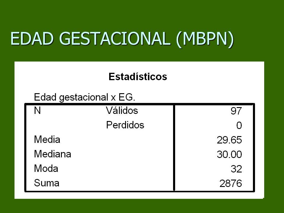 EDAD GESTACIONAL (MBPN)
