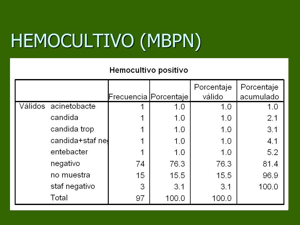 HEMOCULTIVO (MBPN)