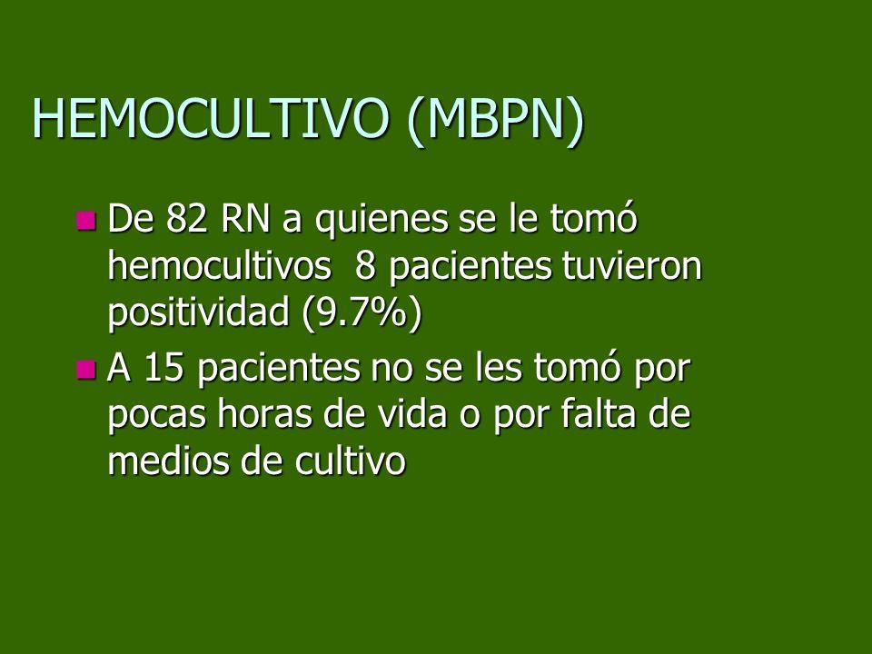 HEMOCULTIVO (MBPN)De 82 RN a quienes se le tomó hemocultivos 8 pacientes tuvieron positividad (9.7%)