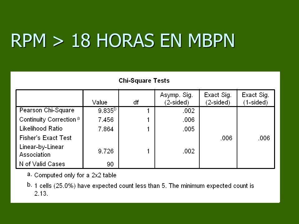 RPM > 18 HORAS EN MBPN