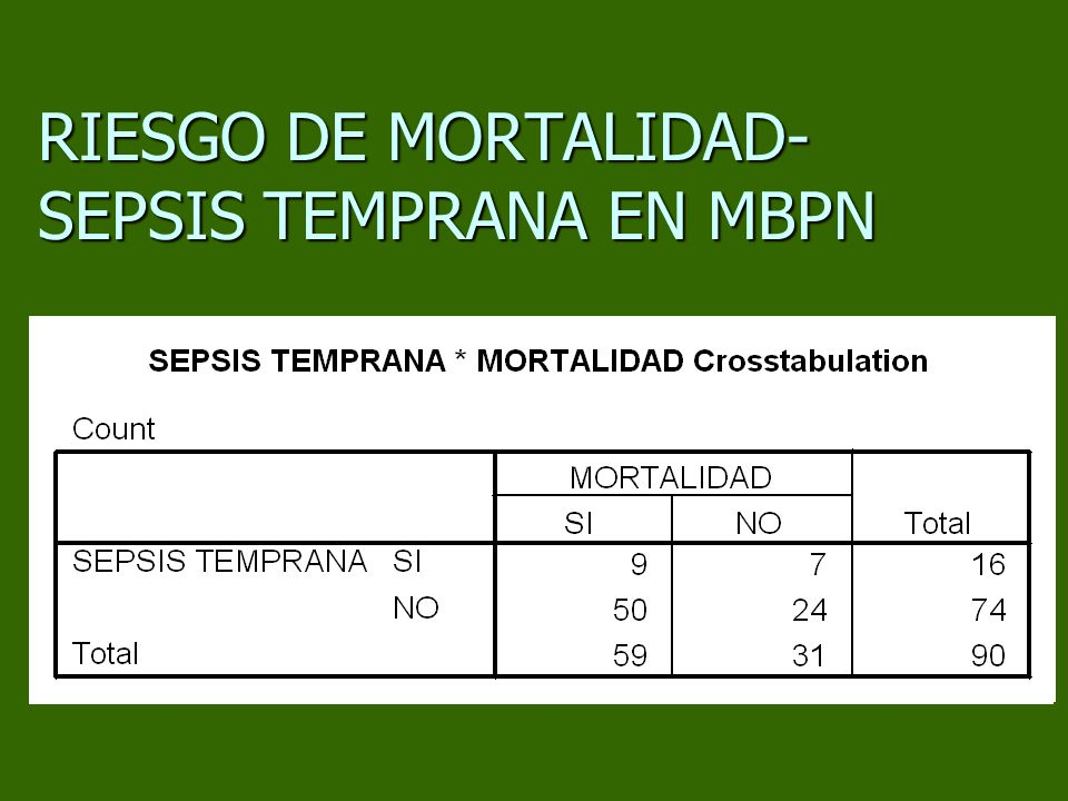 RIESGO DE MORTALIDAD-SEPSIS TEMPRANA EN MBPN