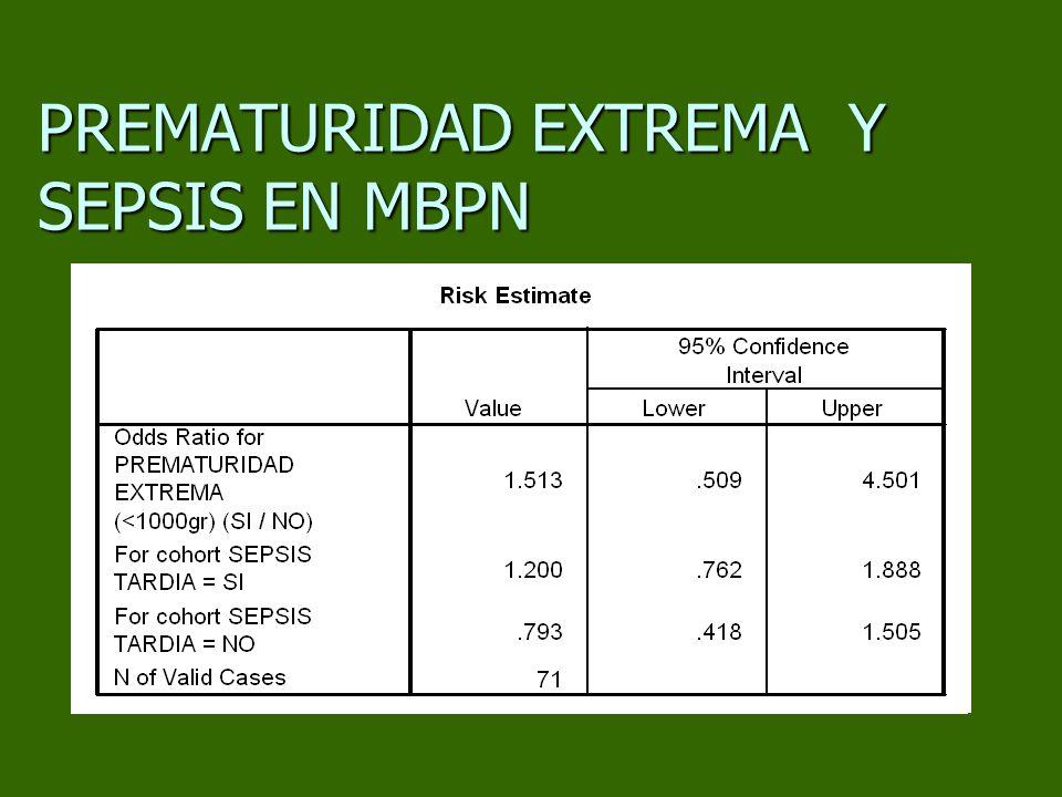 PREMATURIDAD EXTREMA Y SEPSIS EN MBPN