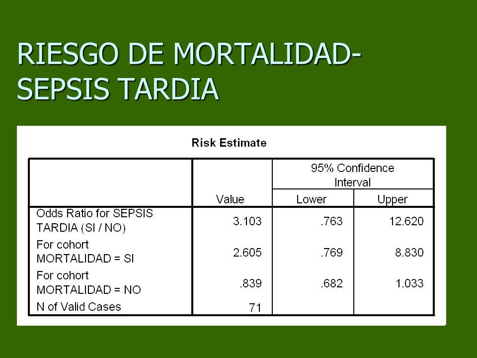 RIESGO DE MORTALIDAD-SEPSIS TARDIA