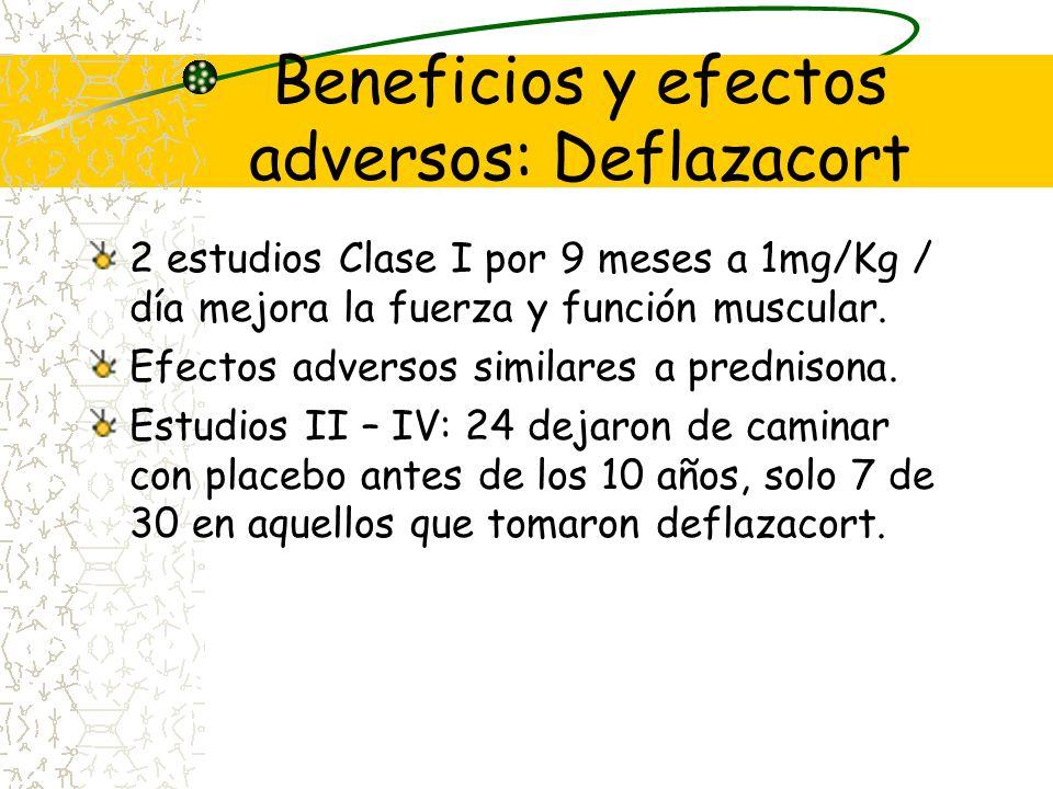 Beneficios y efectos adversos: Deflazacort