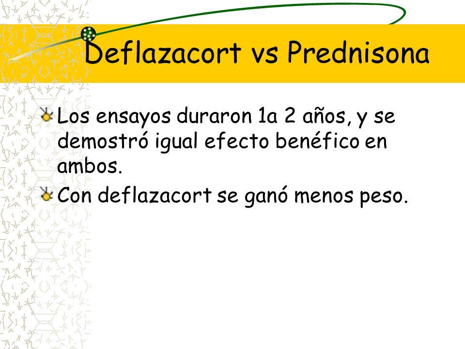 Deflazacort vs Prednisona