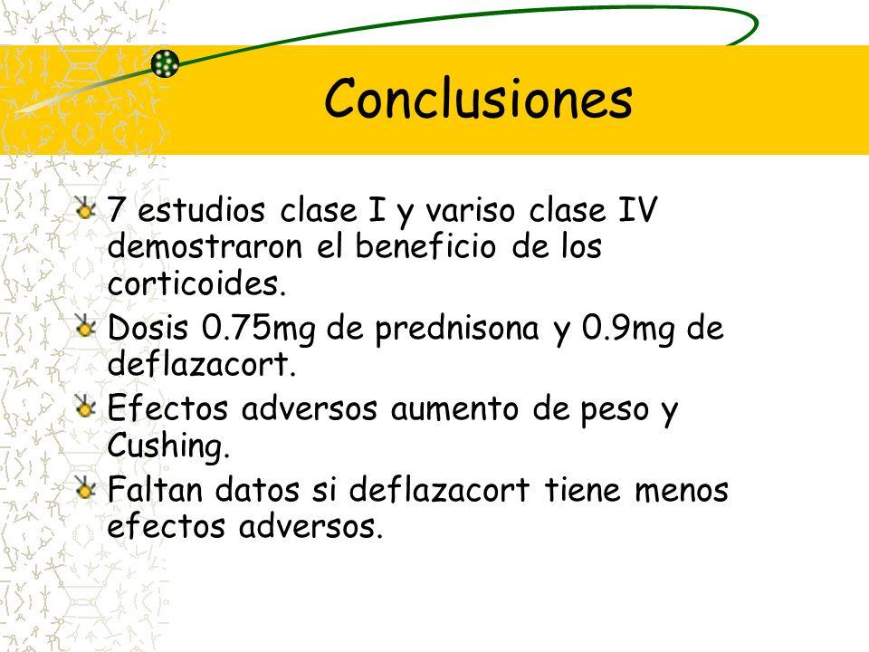 Conclusiones 7 estudios clase I y variso clase IV demostraron el beneficio de los corticoides. Dosis 0.75mg de prednisona y 0.9mg de deflazacort.