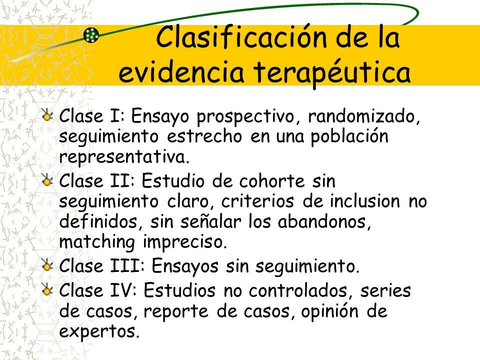 Clasificación de la evidencia terapéutica