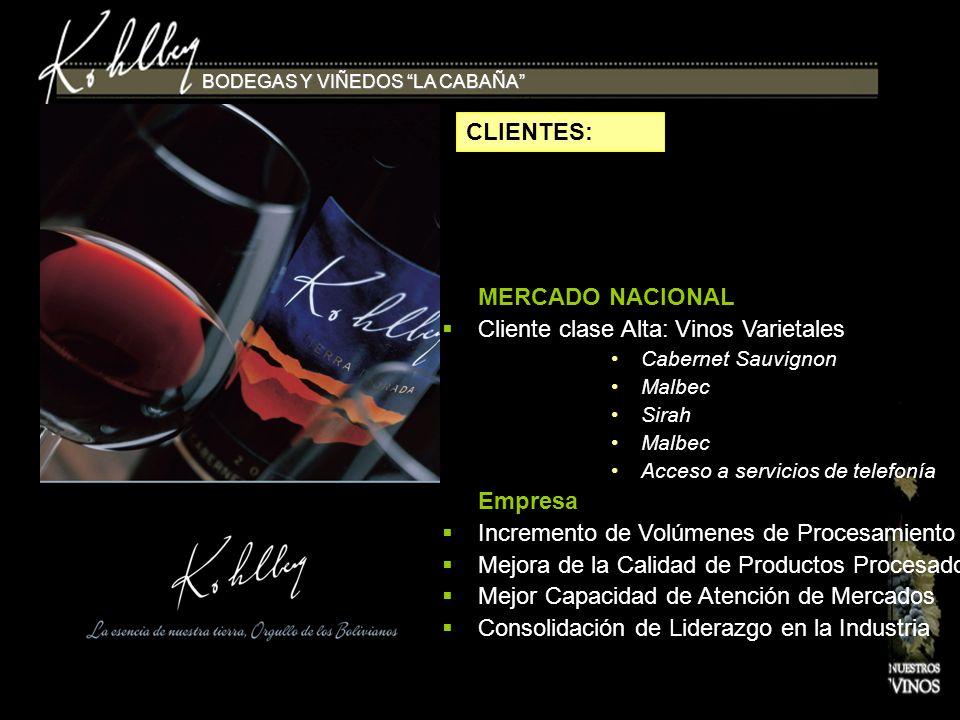 Cliente clase Alta: Vinos Varietales