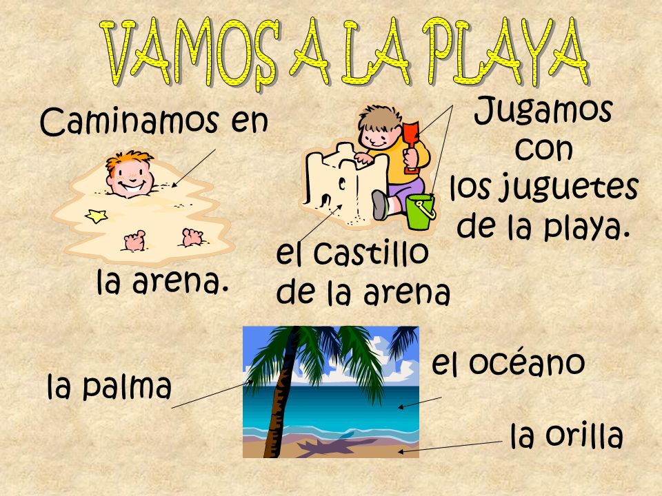 VAMOS A LA PLAYA Jugamos. con. Caminamos en. los juguetes. de la playa. el castillo. de la arena.