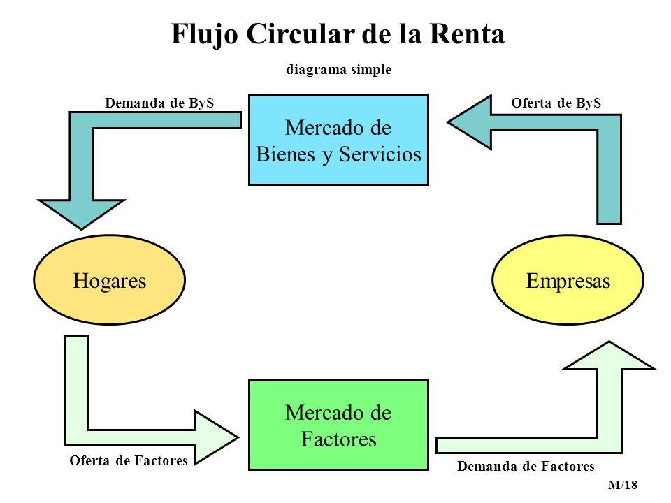 X flujo de factores que es torrenting movies componentes y factores de un ecosistema consumidores y descomponedores en los ecosistemas hace posible que el flujo de la materia sea cclico ccuart Choice Image