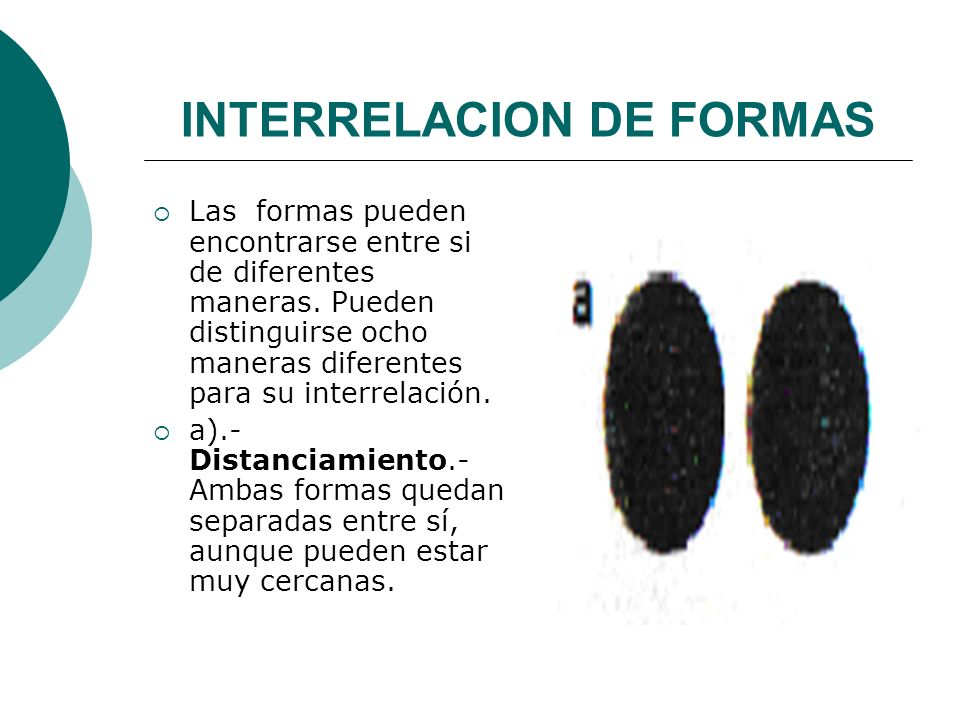 INTERRELACION DE FORMAS