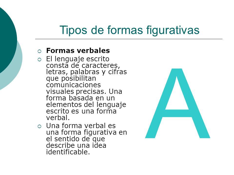 A Tipos de formas figurativas Formas verbales