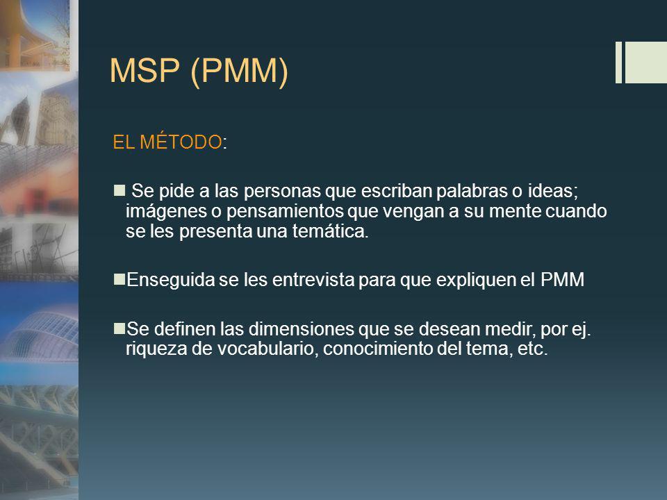 MSP (PMM) EL MÉTODO: