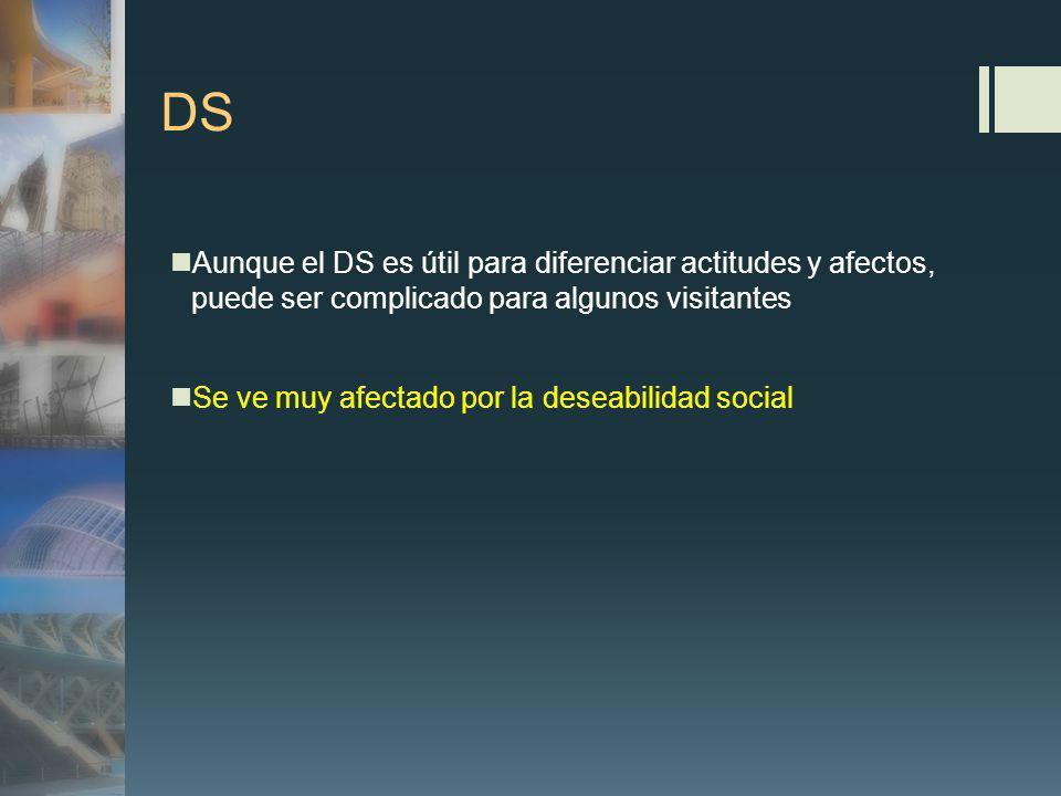 DS Aunque el DS es útil para diferenciar actitudes y afectos, puede ser complicado para algunos visitantes.