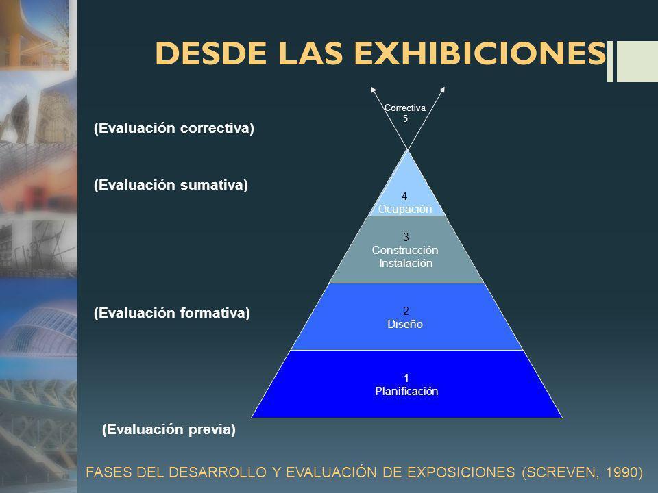 FASES DEL DESARROLLO Y EVALUACIÓN DE EXPOSICIONES (SCREVEN, 1990)