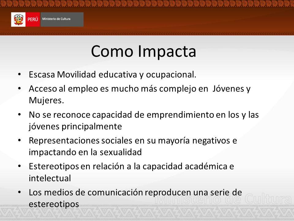 Como Impacta Escasa Movilidad educativa y ocupacional.