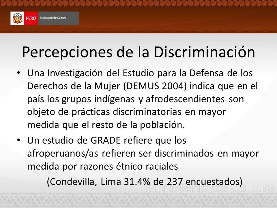 Percepciones de la Discriminación
