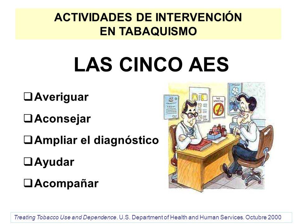 ACTIVIDADES DE INTERVENCIÓN EN TABAQUISMO