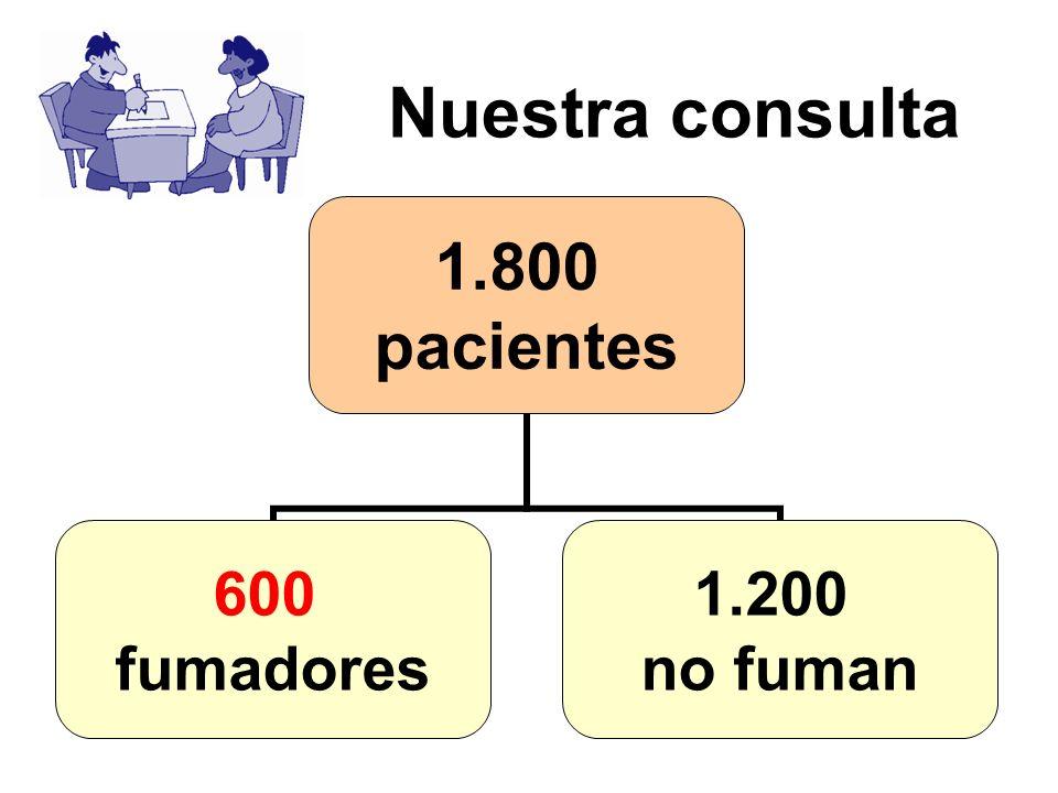 Nuestra consulta 5