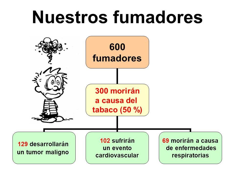 Nuestros fumadores 6
