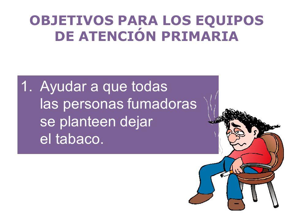 OBJETIVOS PARA LOS EQUIPOS DE ATENCIÓN PRIMARIA