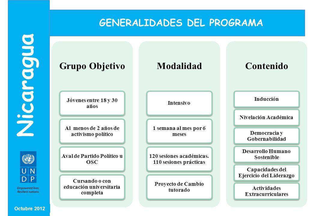 GENERALIDADES DEL PROGRAMA