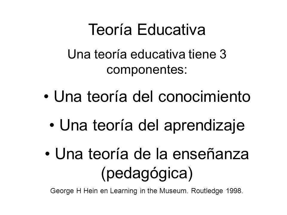 Una teoría del conocimiento Una teoría del aprendizaje