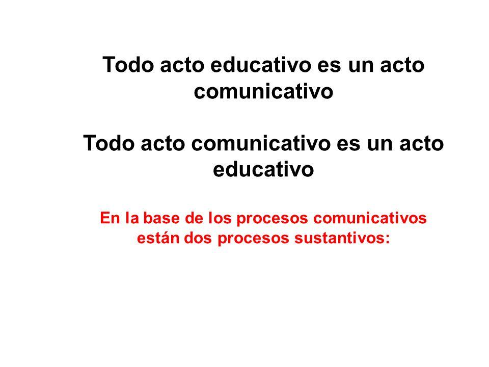 Todo acto educativo es un acto comunicativo