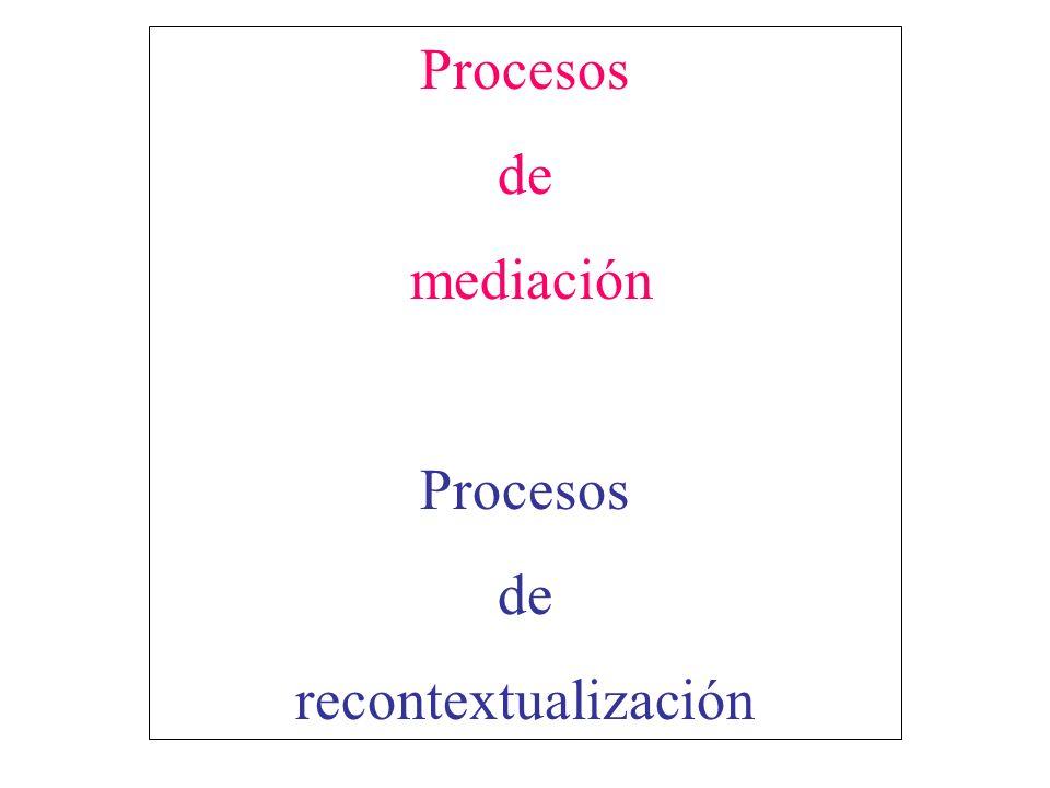 Procesos de mediación recontextualización