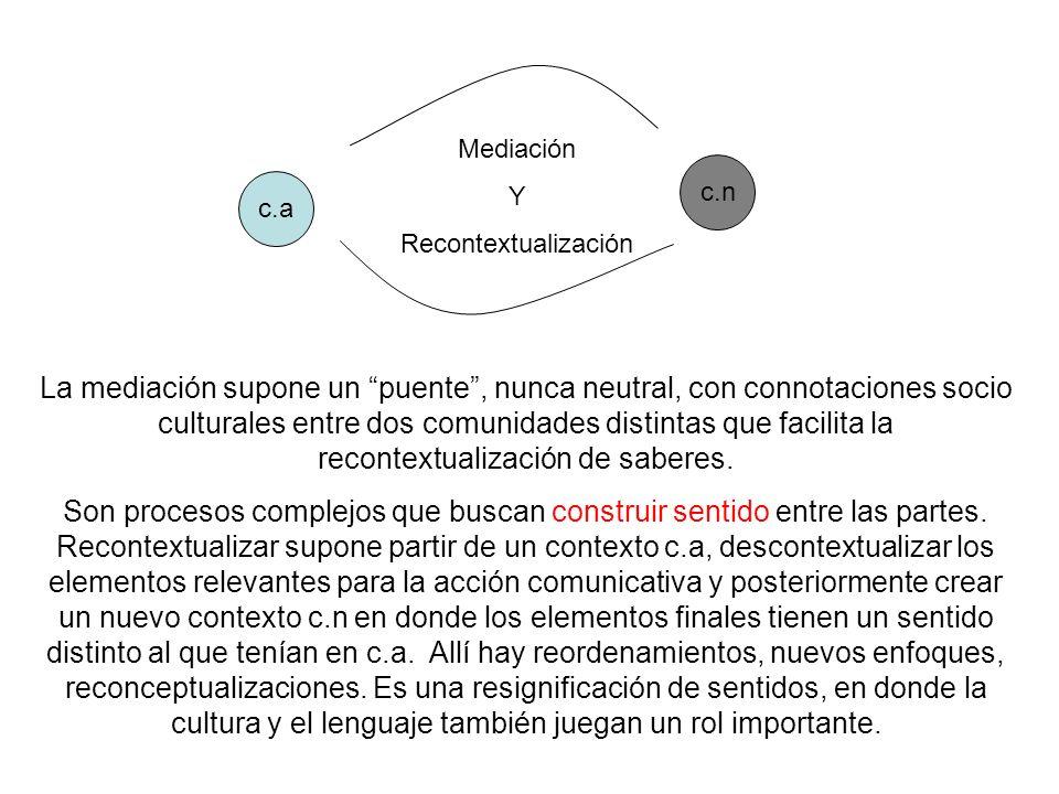 Mediación Y. Recontextualización. c.n. c.a.
