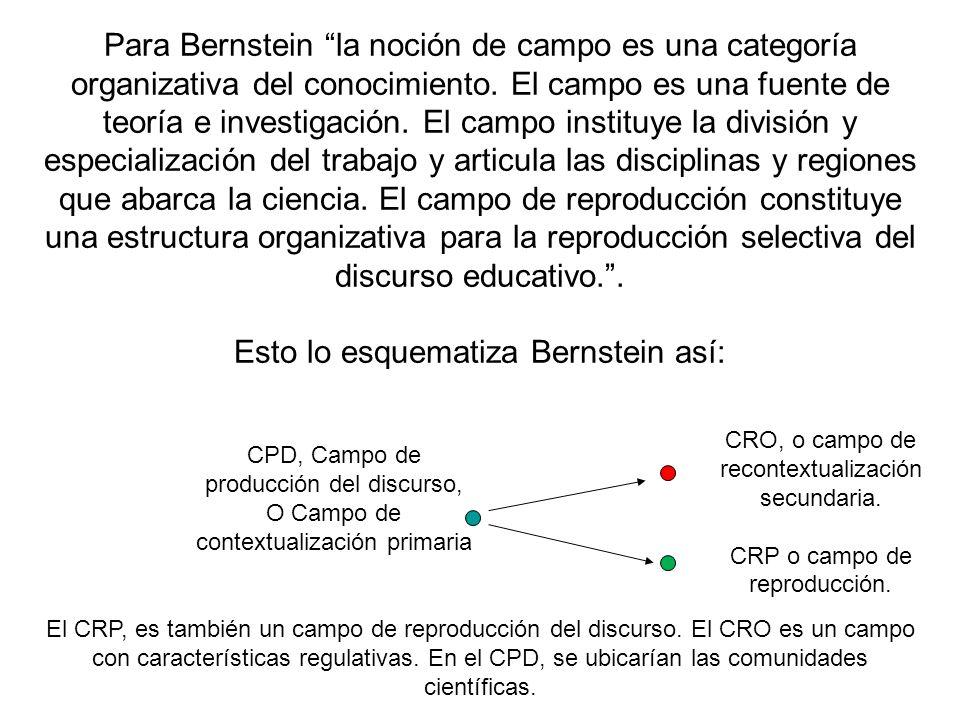 Esto lo esquematiza Bernstein así: