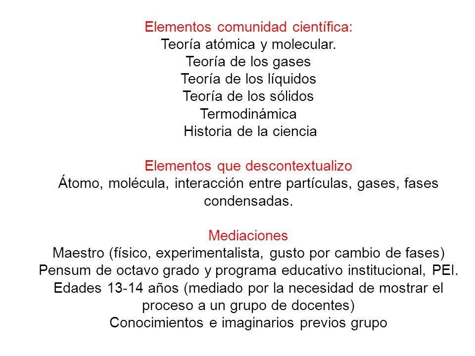 Elementos comunidad científica: Teoría atómica y molecular.