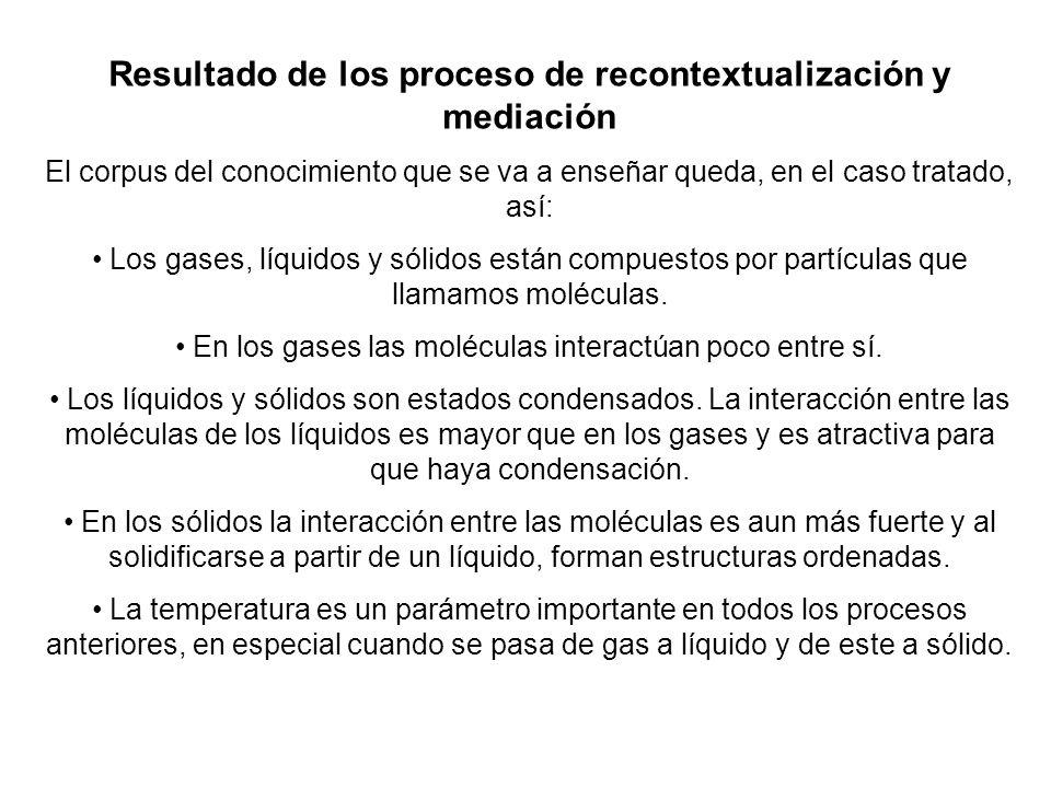Resultado de los proceso de recontextualización y mediación
