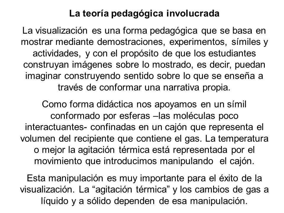 La teoría pedagógica involucrada