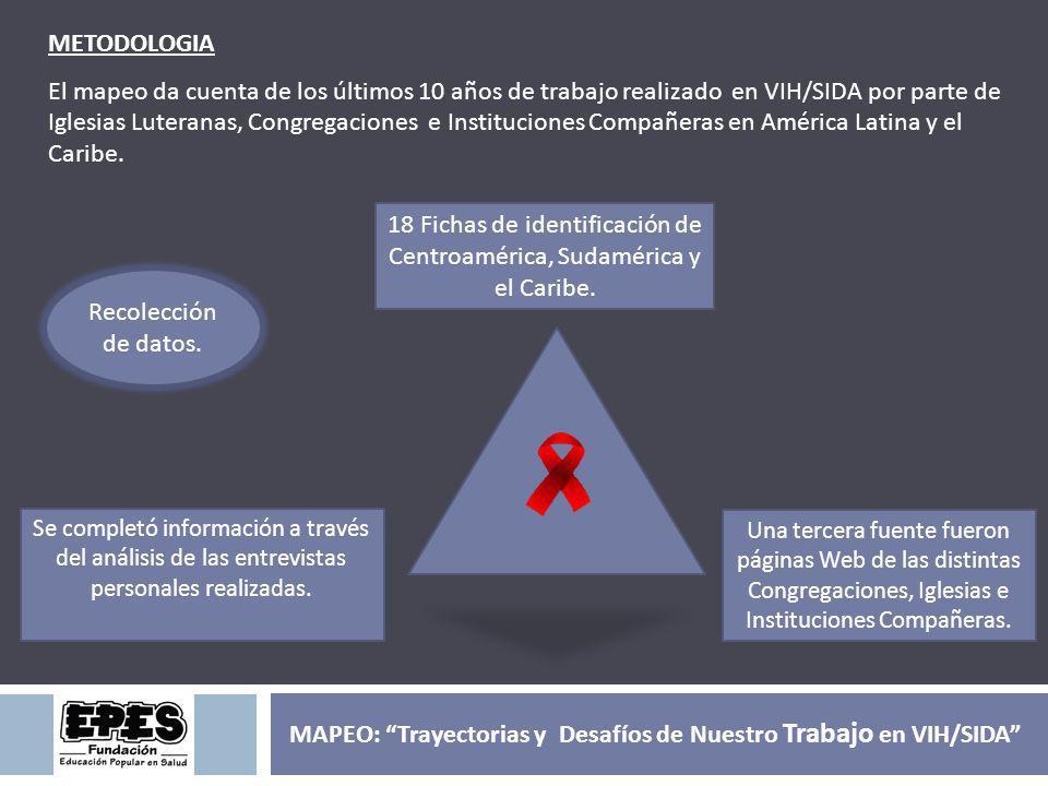 MAPEO: Trayectorias y Desafíos de Nuestro Trabajo en VIH/SIDA