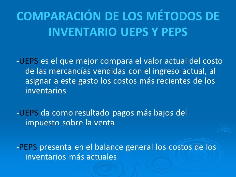 COMPARACIÓN DE LOS MÉTODOS DE INVENTARIO UEPS Y PEPS