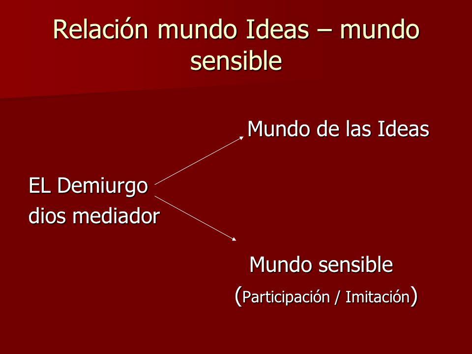 Relación mundo Ideas – mundo sensible