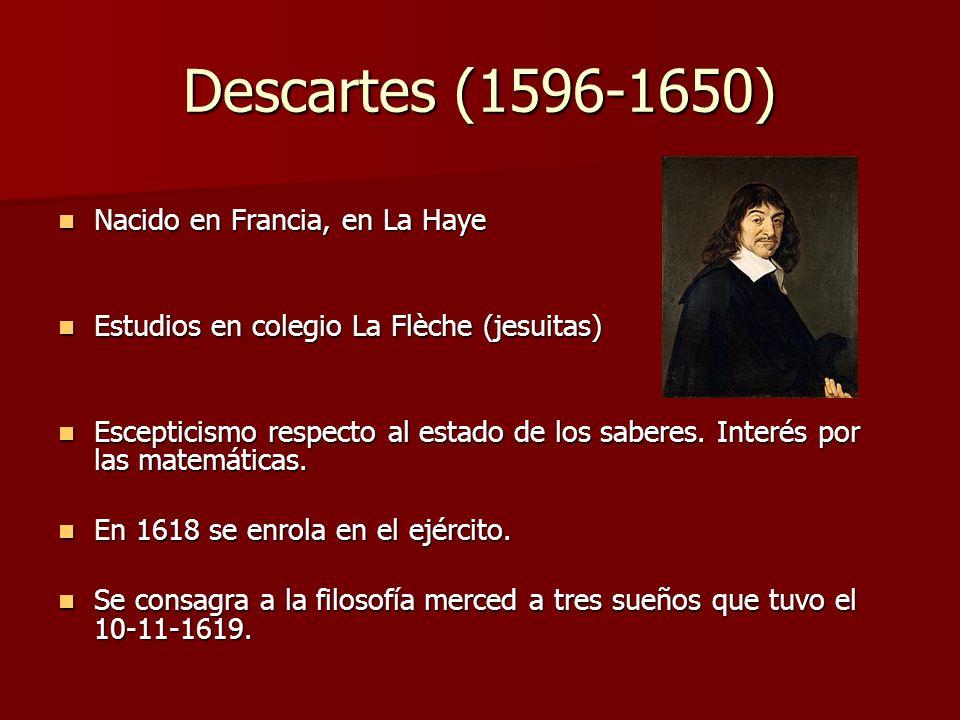 Descartes (1596-1650) Nacido en Francia, en La Haye