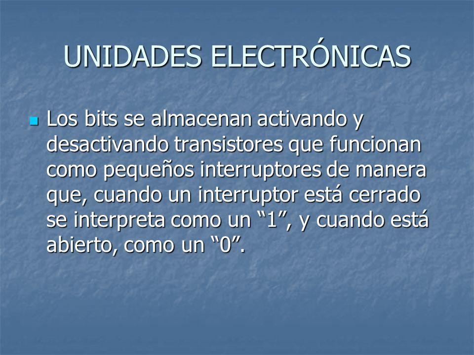 UNIDADES ELECTRÓNICAS