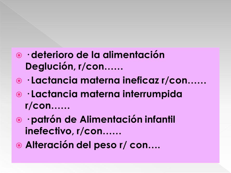 · deterioro de la alimentación Deglución, r/con……