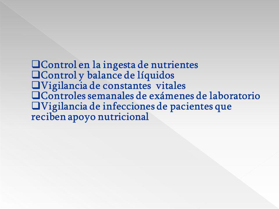 Control en la ingesta de nutrientes